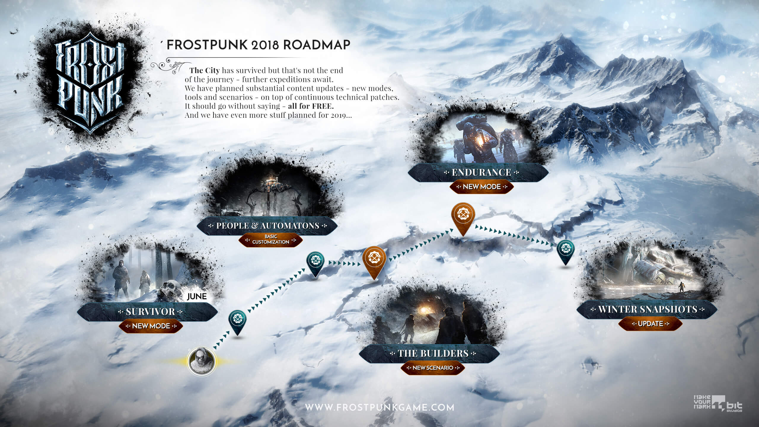 Frostpunk development roadmap