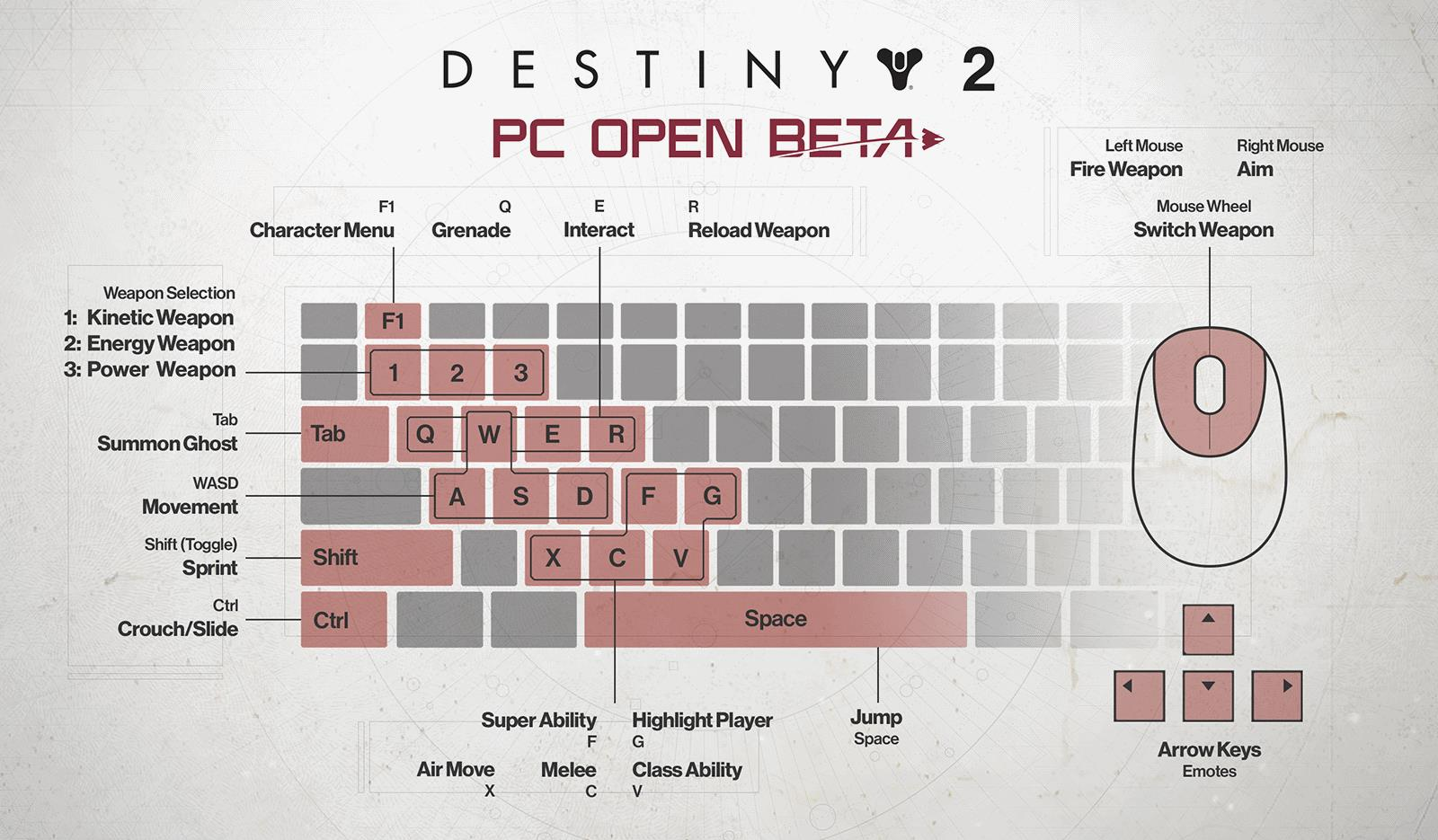 Destiny 2 keymap