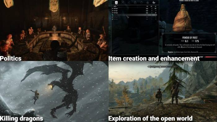 Most important features of Skyrim